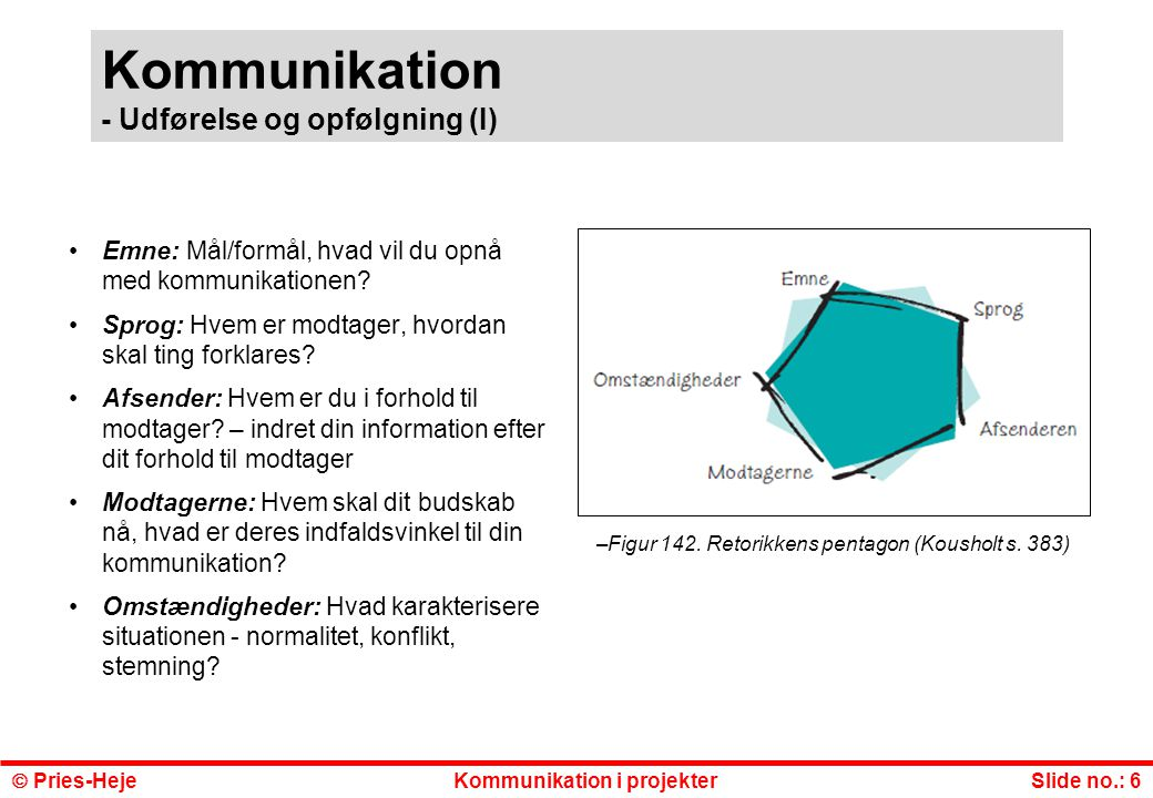 Kommunikation - Udførelse og opfølgning (I)
