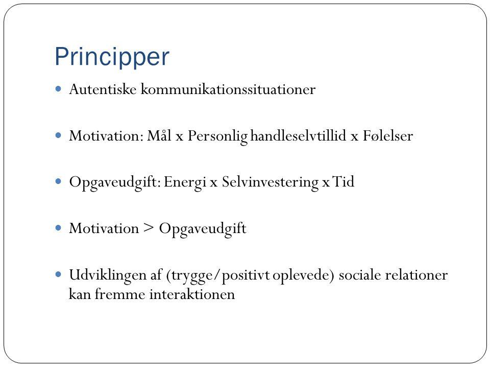 Principper Autentiske kommunikationssituationer