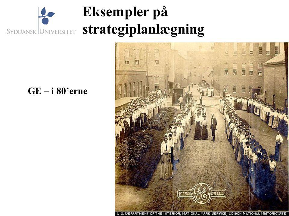 Eksempler på strategiplanlægning