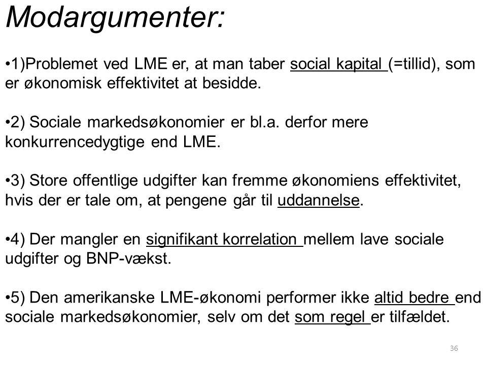 Modargumenter: 1)Problemet ved LME er, at man taber social kapital (=tillid), som er økonomisk effektivitet at besidde.
