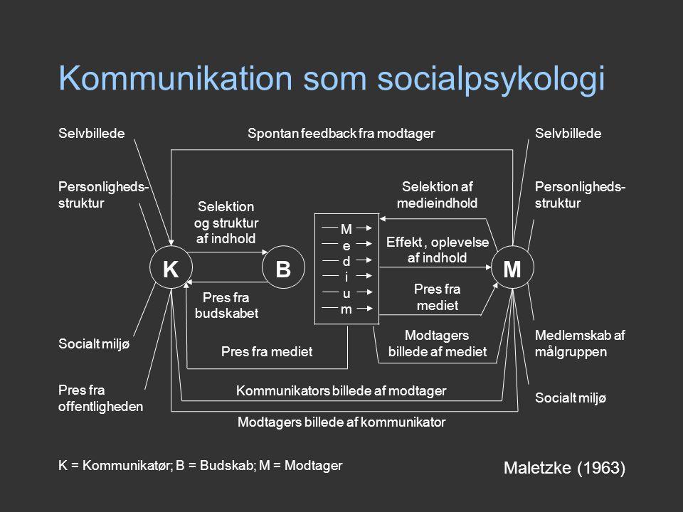 Kommunikation som socialpsykologi