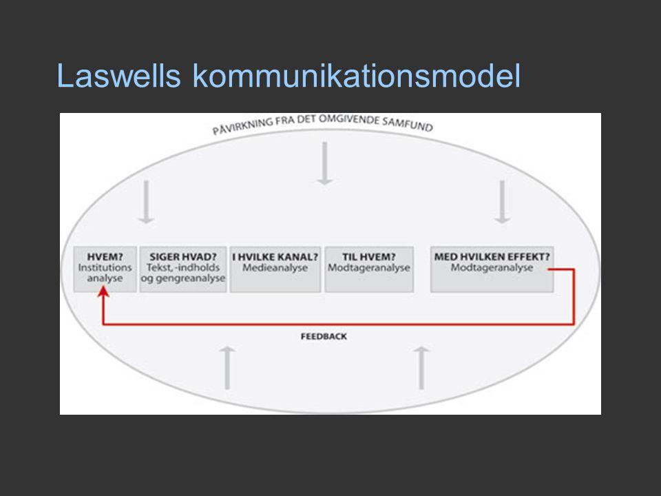 Laswells kommunikationsmodel