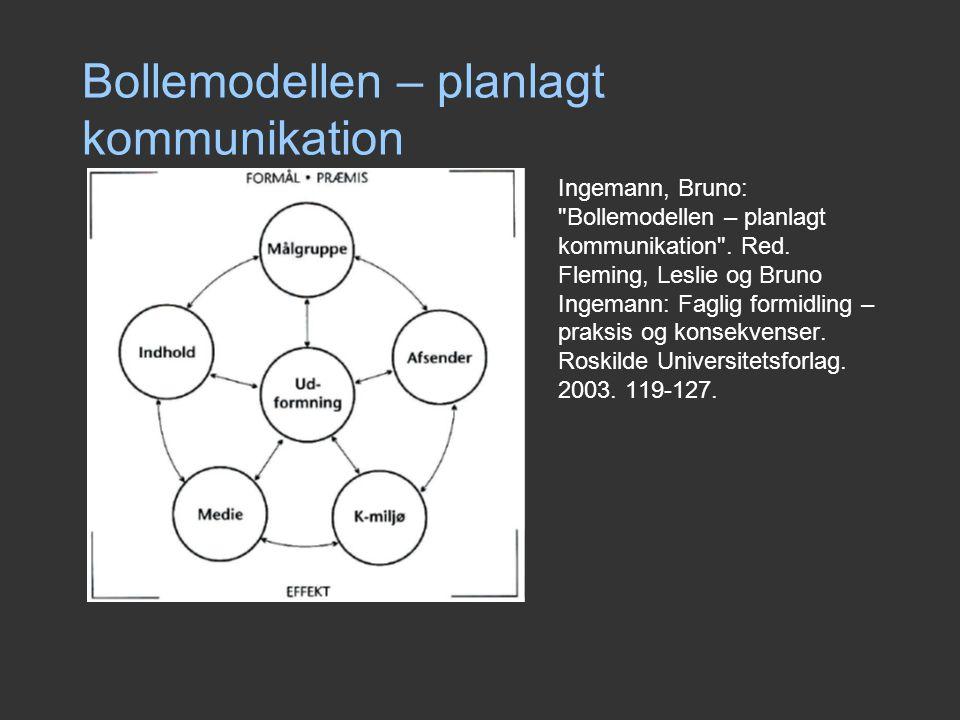 Bollemodellen – planlagt kommunikation