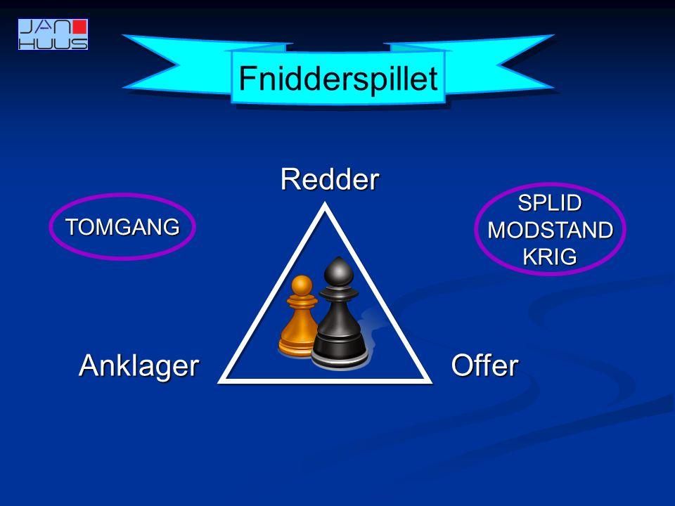Fnidderspillet Redder SPLID MODSTAND KRIG TOMGANG Anklager Offer