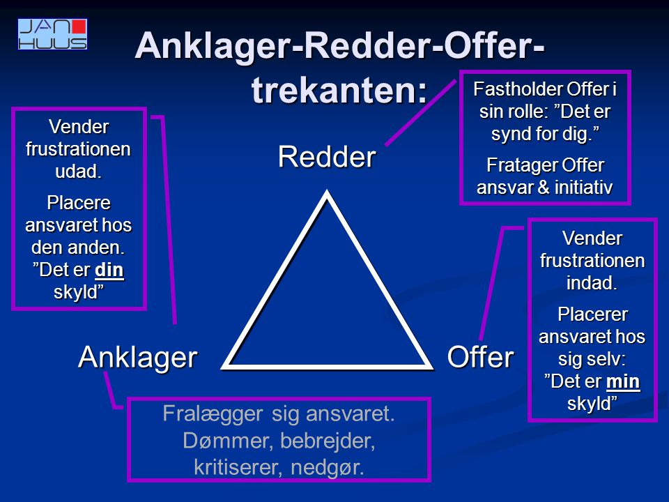 Anklager-Redder-Offer-trekanten: