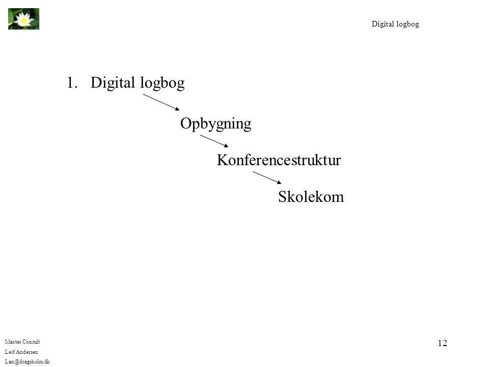 Digital logbog Digital logbog Opbygning Konferencestruktur Skolekom