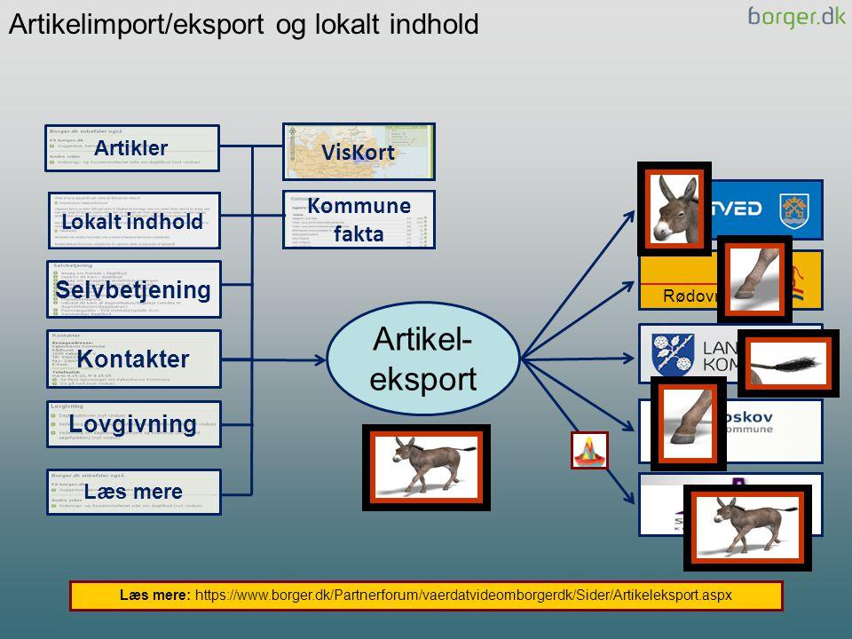 Artikel- eksport Artikelimport/eksport og lokalt indhold VisKort