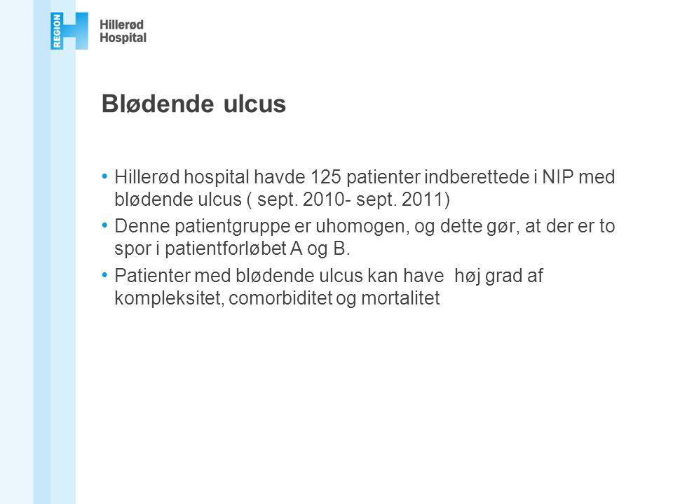 Blødende ulcus Hillerød hospital havde 125 patienter indberettede i NIP med blødende ulcus ( sept. 2010- sept. 2011)