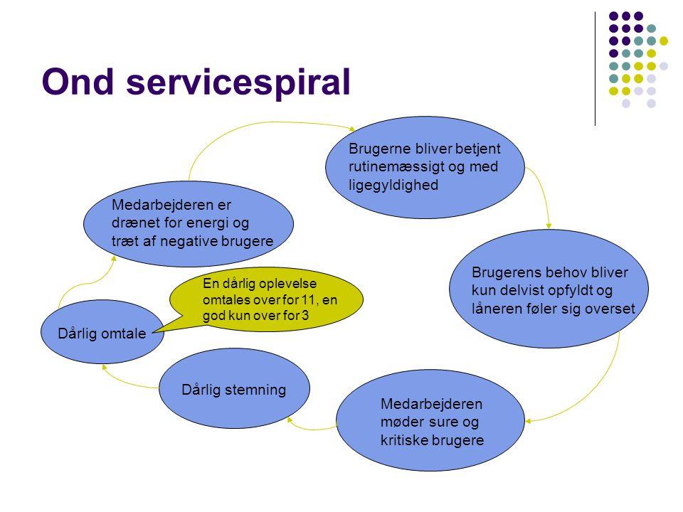 Ond servicespiral Brugerne bliver betjent rutinemæssigt og med ligegyldighed. Medarbejderen er drænet for energi og træt af negative brugere.