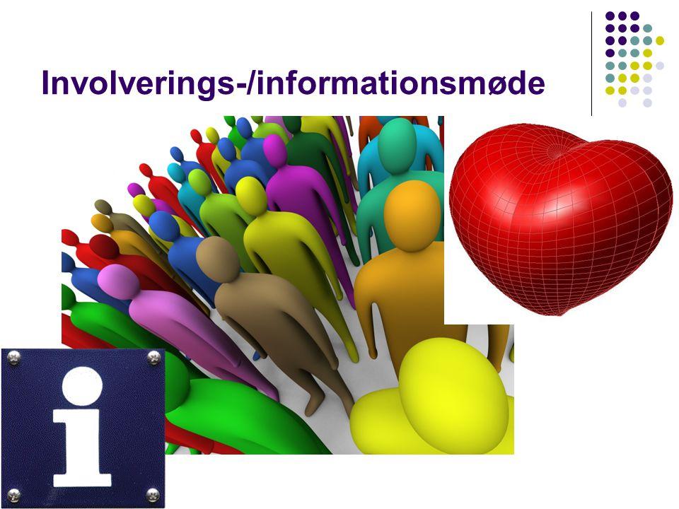 Involverings-/informationsmøde
