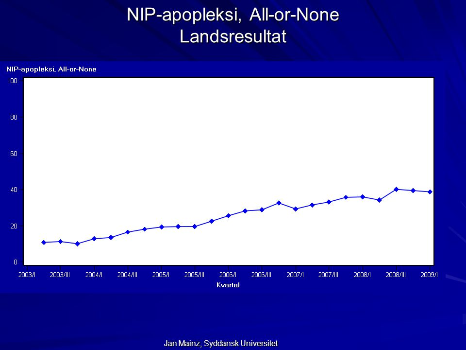 NIP-apopleksi, All-or-None Landsresultat