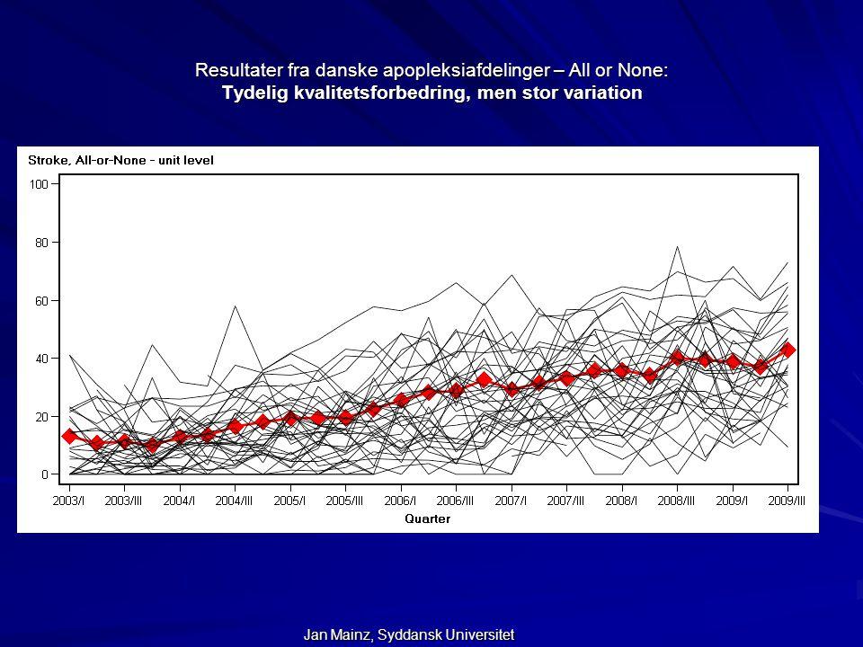 Resultater fra danske apopleksiafdelinger – All or None: Tydelig kvalitetsforbedring, men stor variation
