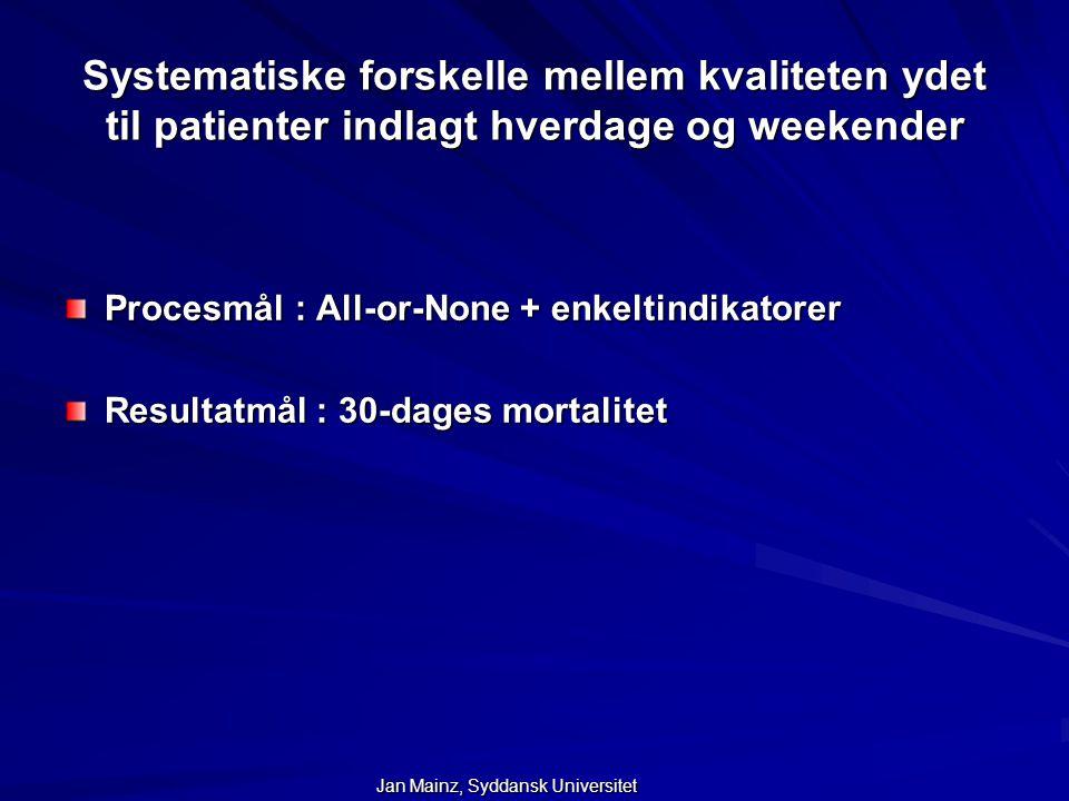 Systematiske forskelle mellem kvaliteten ydet til patienter indlagt hverdage og weekender