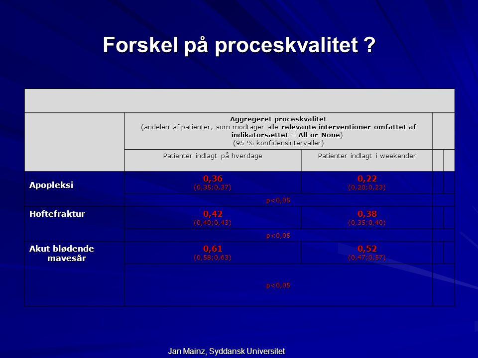 Forskel på proceskvalitet