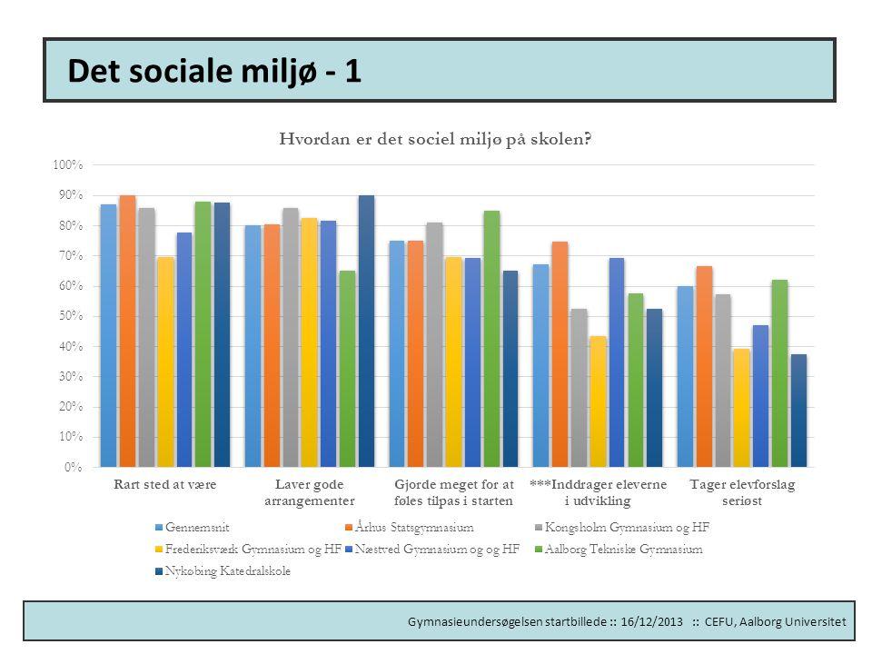 Det sociale miljø - 1 Lyseblå = gennemsnit Århus tæt på gennemsnit.