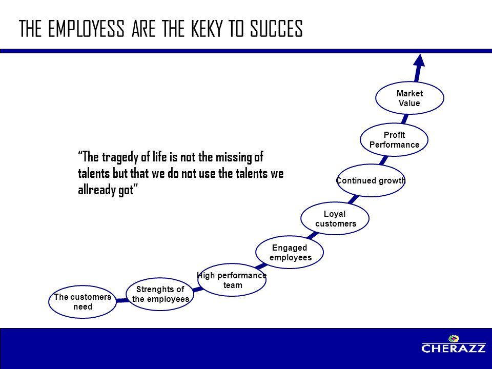 THE EMPLOYESS ARE THE KEKY TO SUCCES