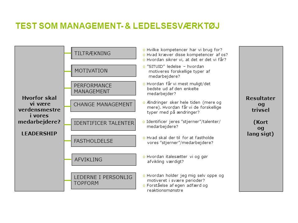 TEST SOM MANAGEMENT- & LEDELSESVÆRKTØJ
