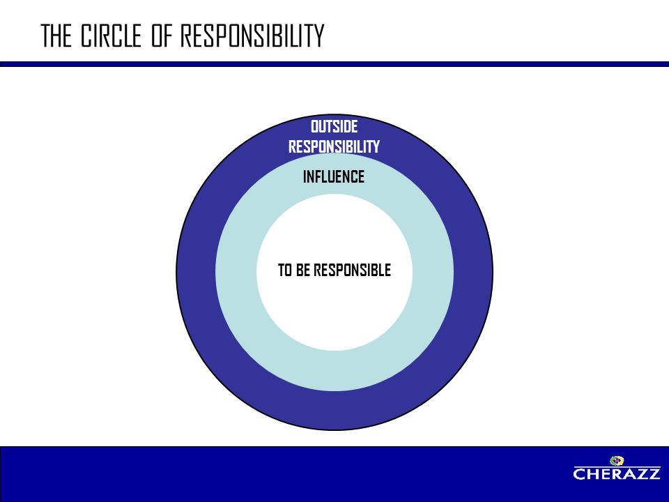 OUTSIDE RESPONSIBILITY