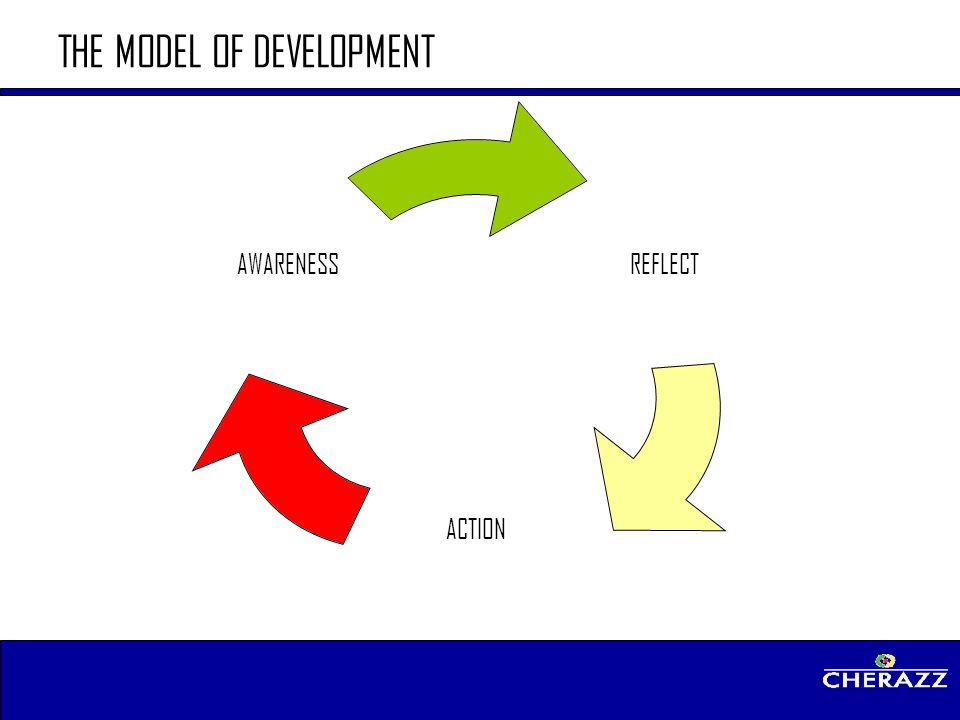 THE MODEL OF DEVELOPMENT