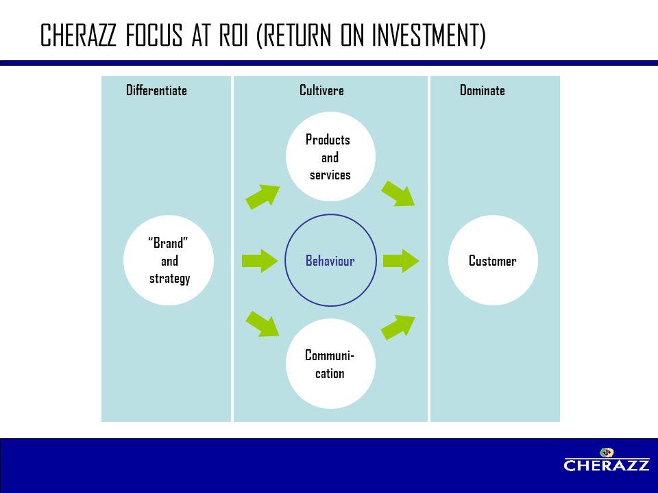 CHERAZZ FOCUS AT ROI (RETURN ON INVESTMENT)