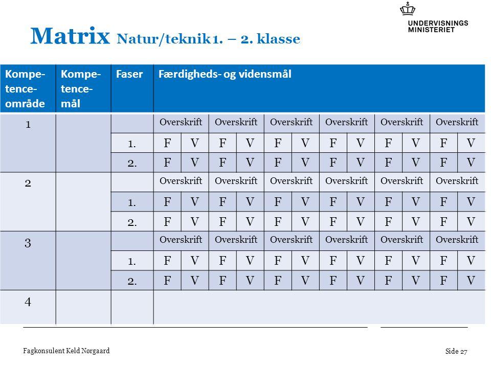 Matrix Natur/teknik 1. – 2. klasse