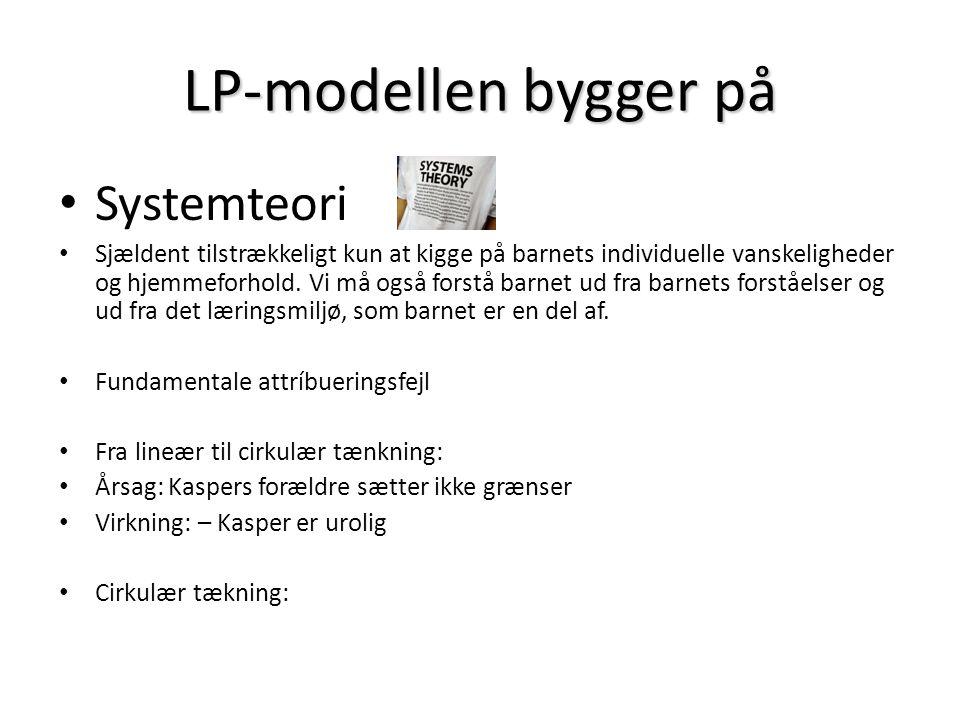 LP-modellen bygger på Systemteori