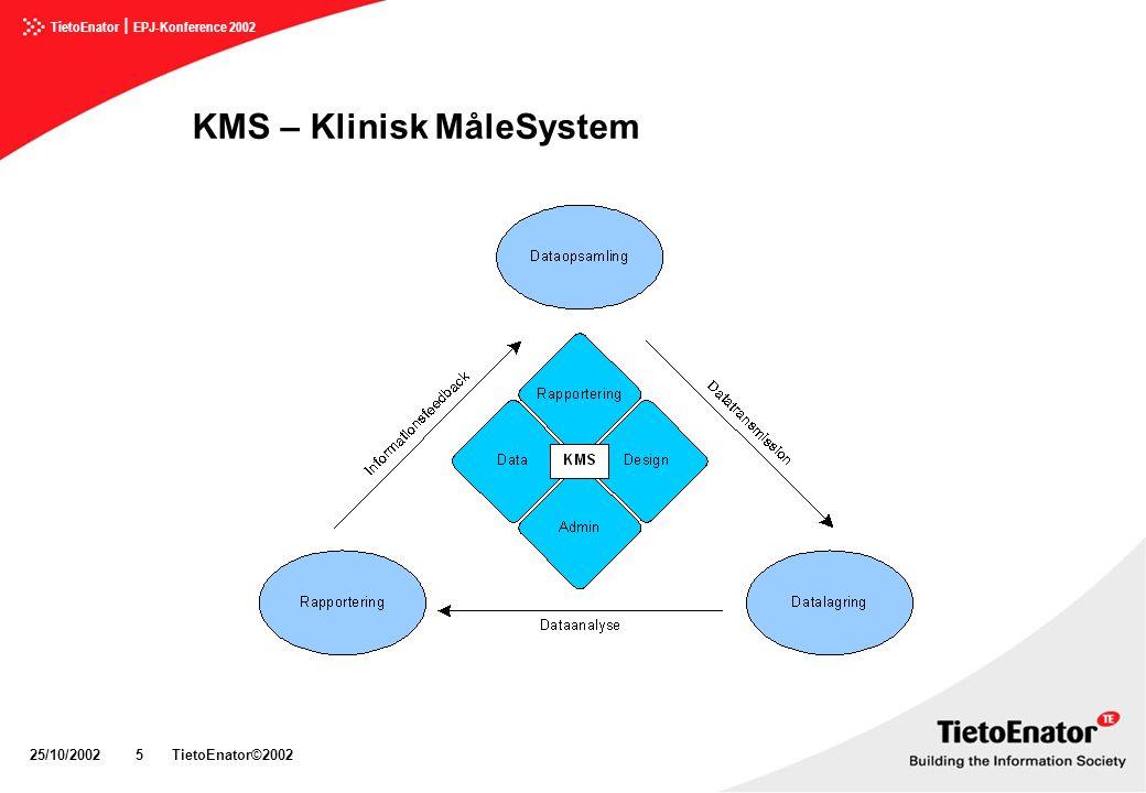 KMS – Klinisk MåleSystem