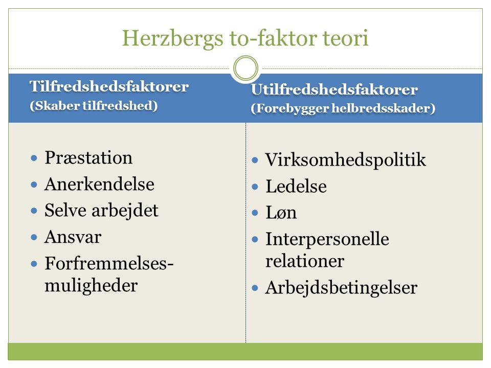 Herzbergs to-faktor teori