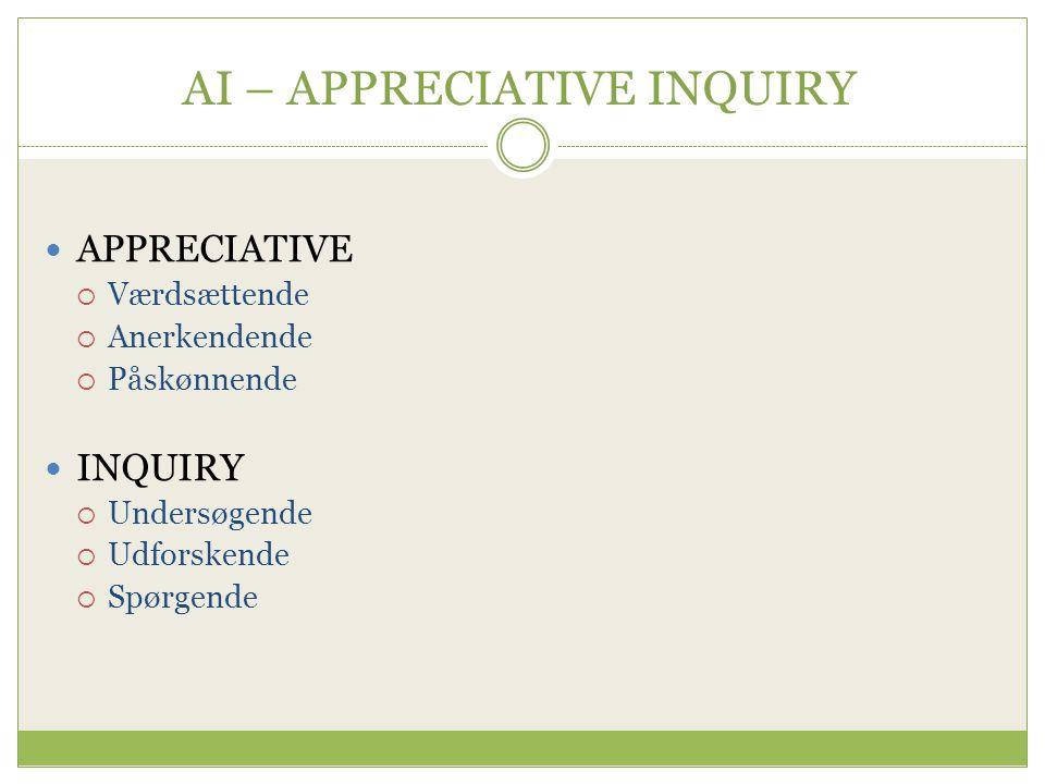 AI – APPRECIATIVE INQUIRY