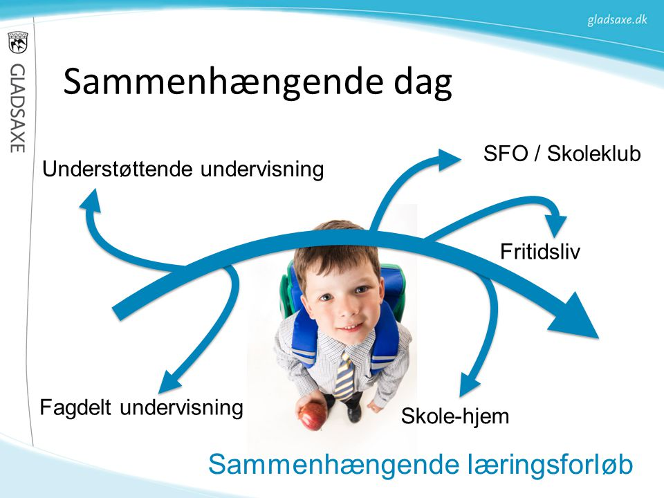 Sammenhængende dag Sammenhængende læringsforløb SFO / Skoleklub