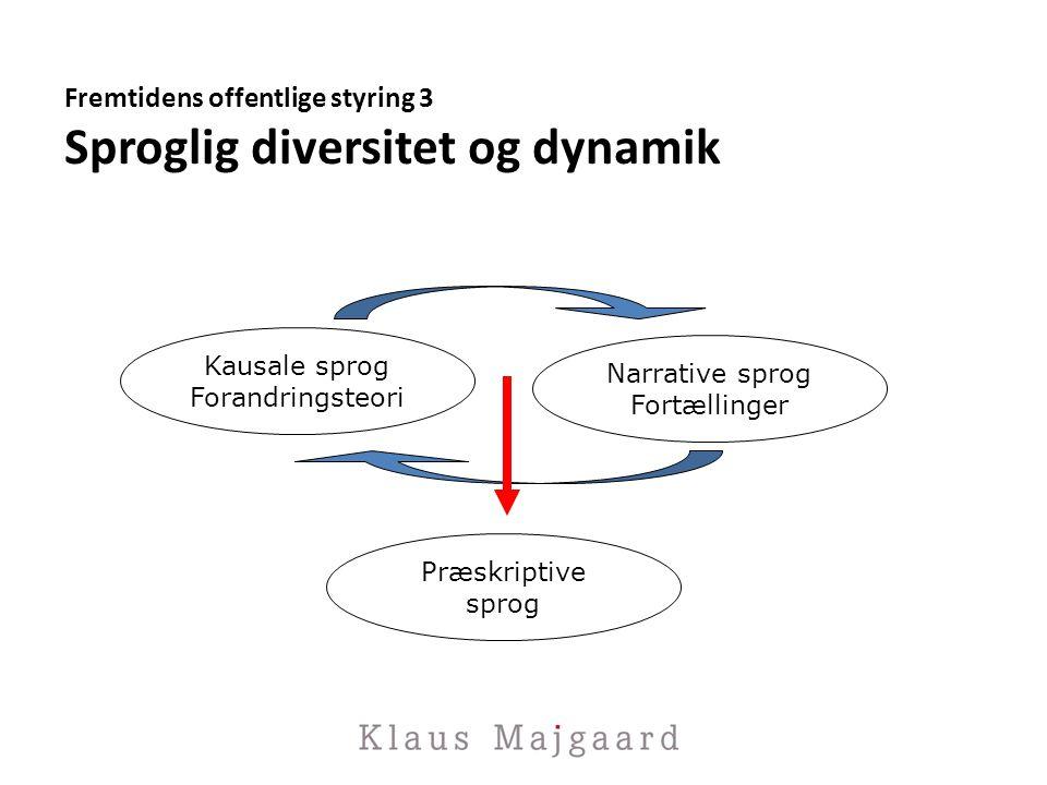 Fremtidens offentlige styring 3 Sproglig diversitet og dynamik