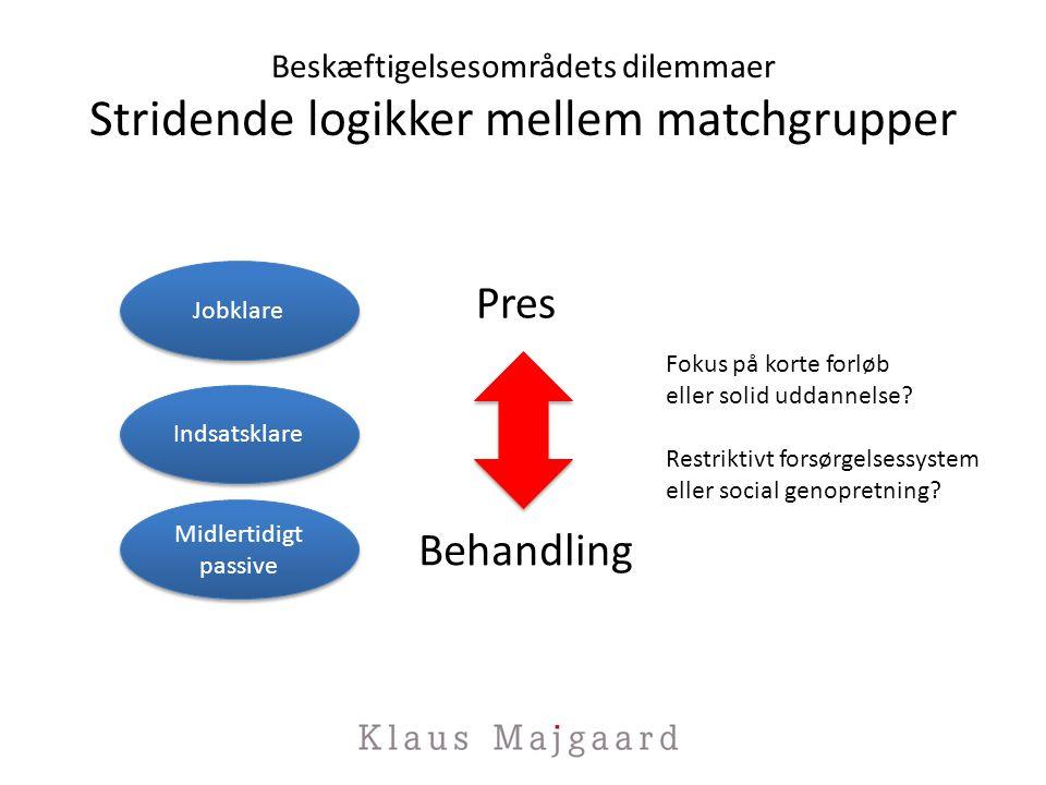 Beskæftigelsesområdets dilemmaer Stridende logikker mellem matchgrupper
