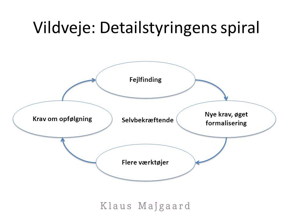 Vildveje: Detailstyringens spiral