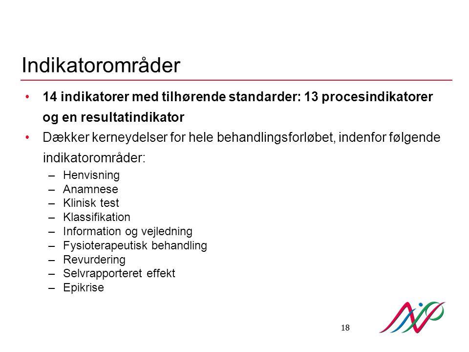 Indikatorområder 14 indikatorer med tilhørende standarder: 13 procesindikatorer og en resultatindikator.