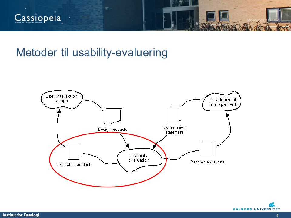 Metoder til usability-evaluering
