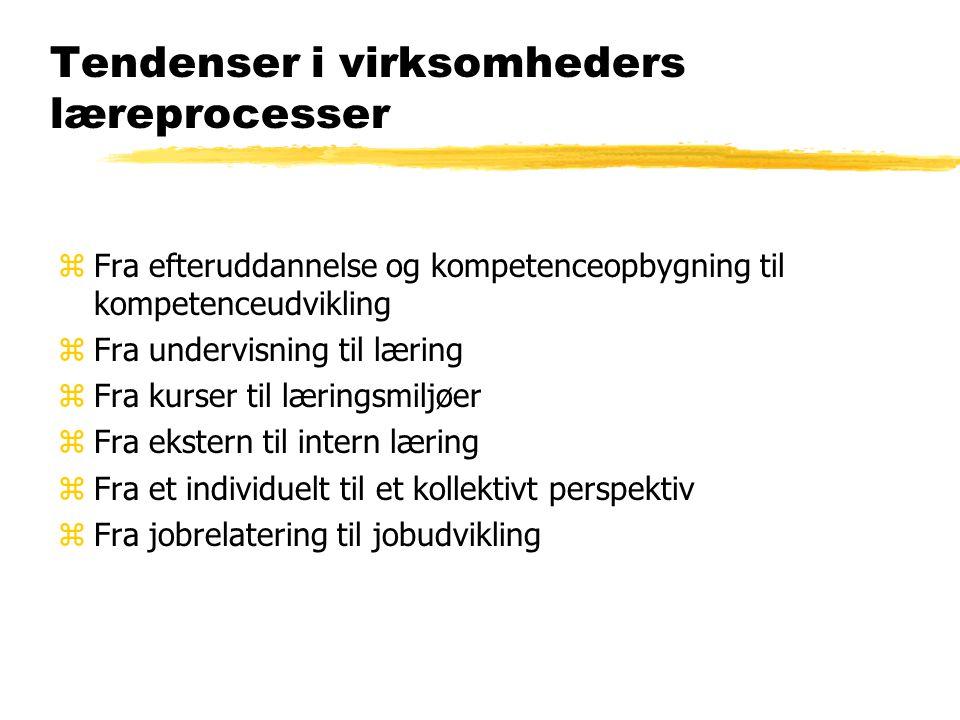 Tendenser i virksomheders læreprocesser