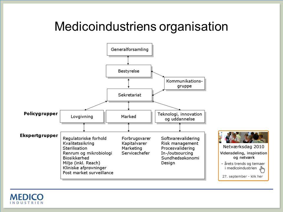 Medicoindustriens organisation