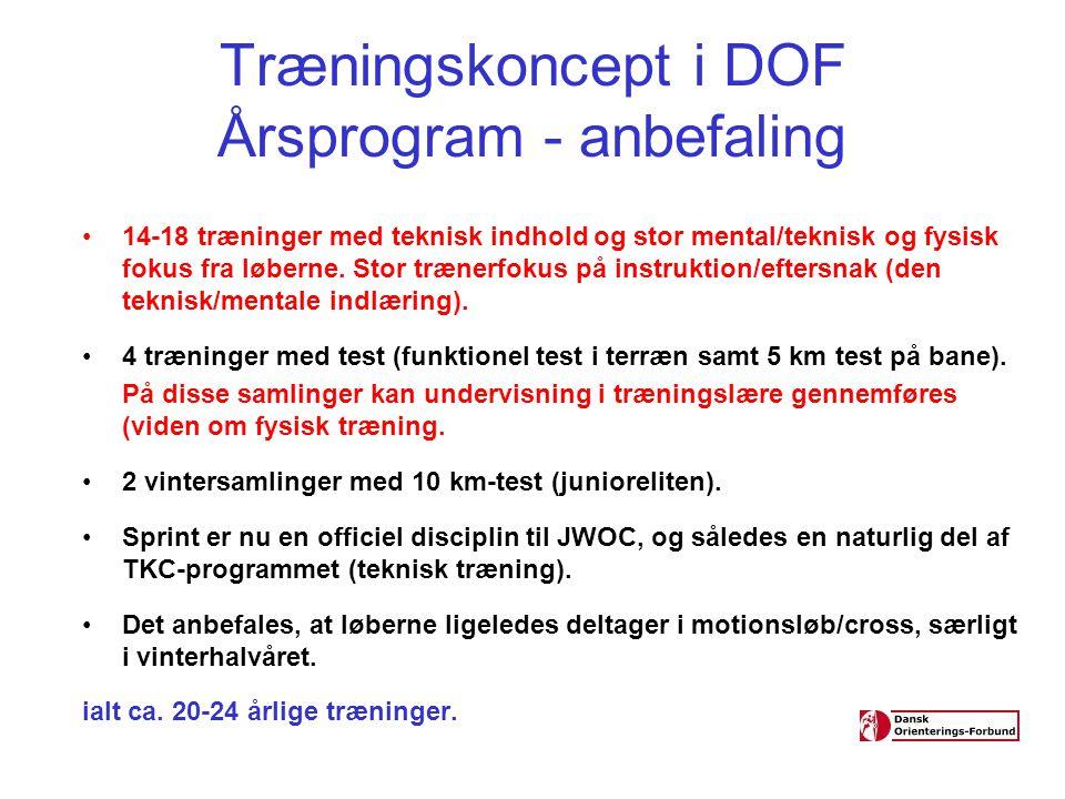 Træningskoncept i DOF Årsprogram - anbefaling