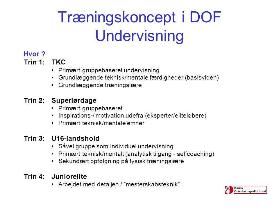 Træningskoncept i DOF Undervisning