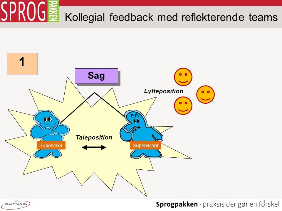 Kollegial feedback med reflekterende teams