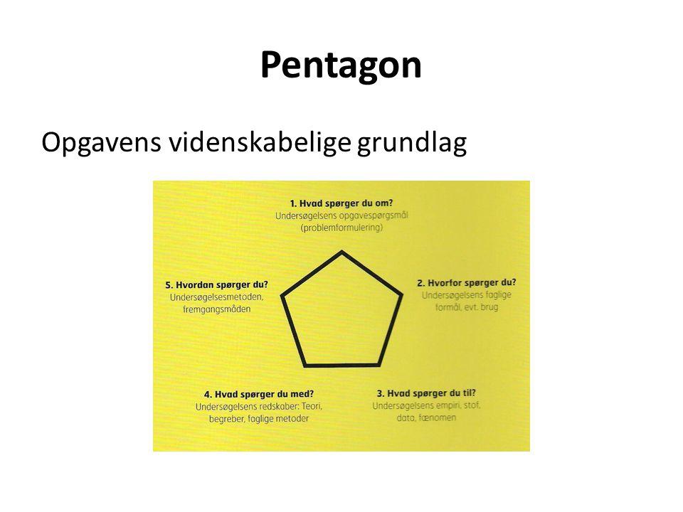 Pentagon Opgavens videnskabelige grundlag Pentagon: Femkant