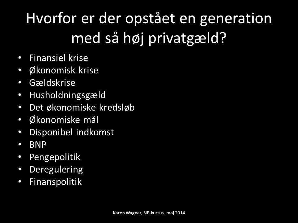 Hvorfor er der opstået en generation med så høj privatgæld