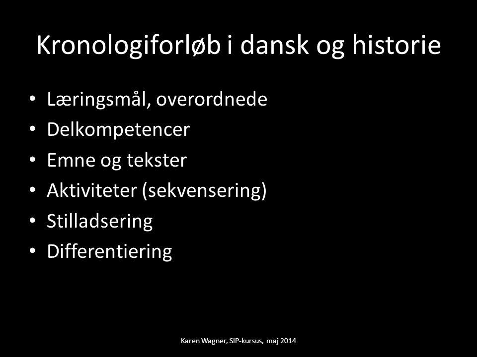 Kronologiforløb i dansk og historie