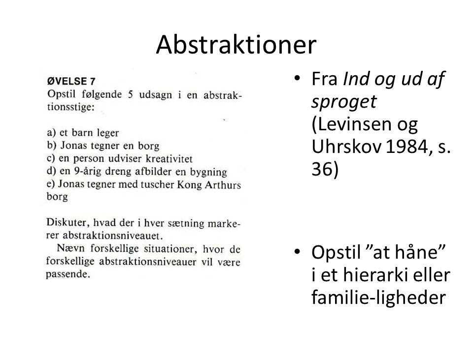 Abstraktioner Fra Ind og ud af sproget (Levinsen og Uhrskov 1984, s.