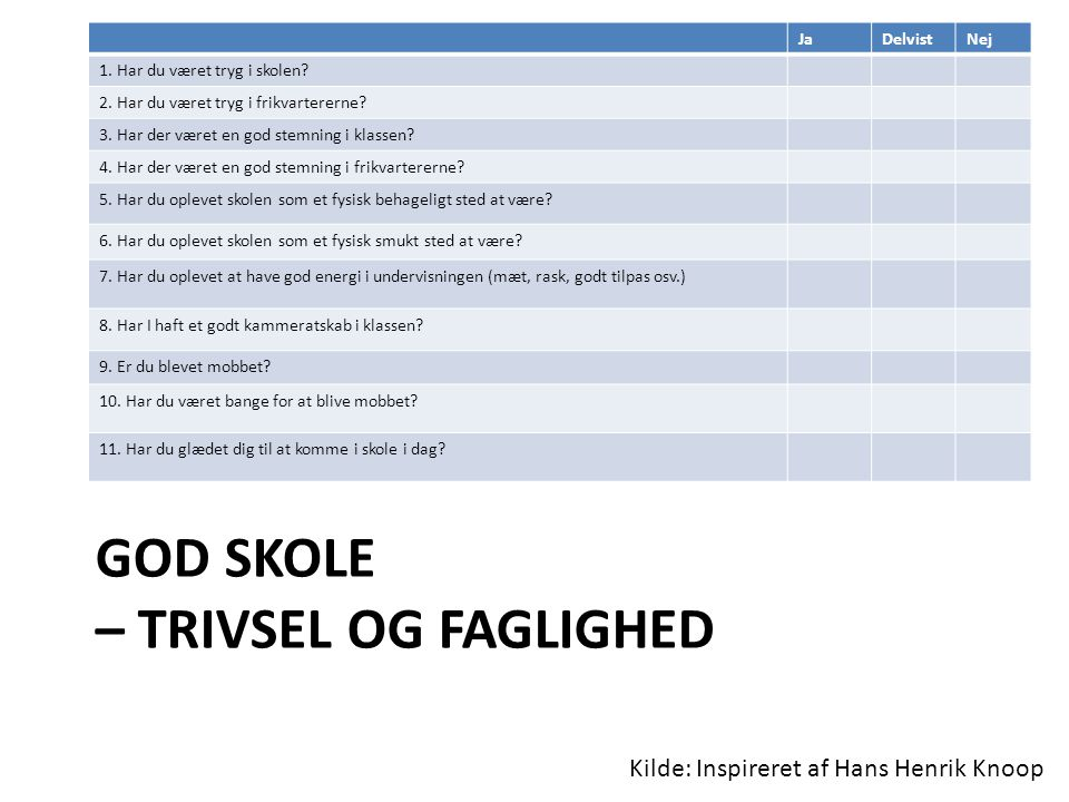 God skole – trivsel og faglighed