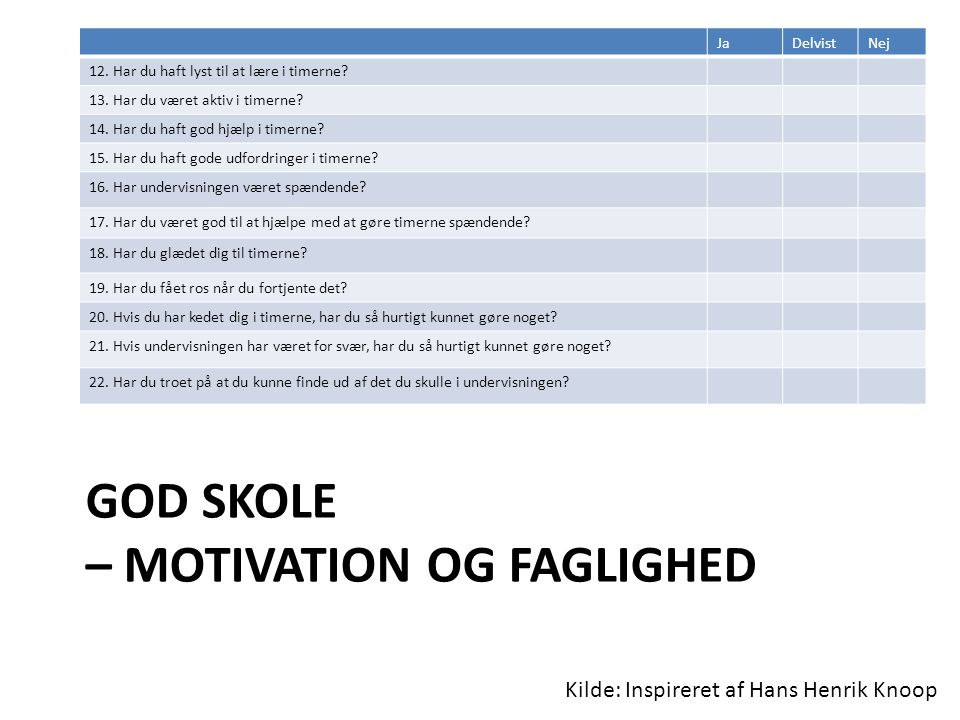 God skole – Motivation og faglighed