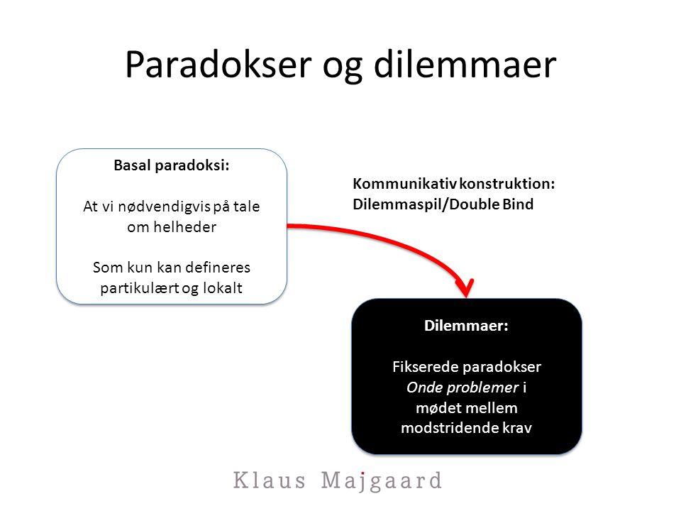 Paradokser og dilemmaer