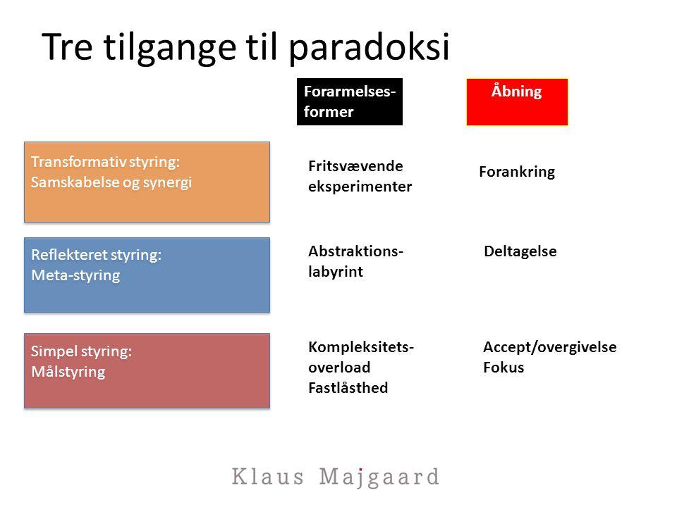 Tre tilgange til paradoksi