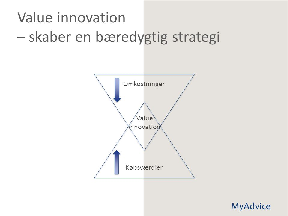 Value innovation – skaber en bæredygtig strategi