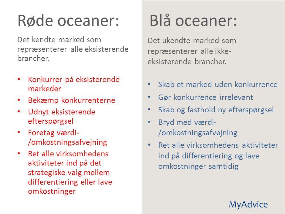 Røde oceaner: Blå oceaner: